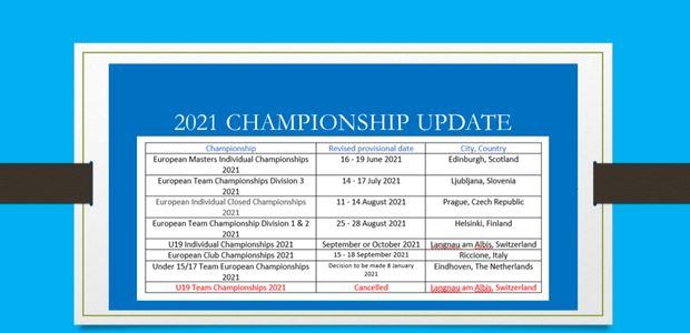 Оновлення календаря турнірів на 2021 рік